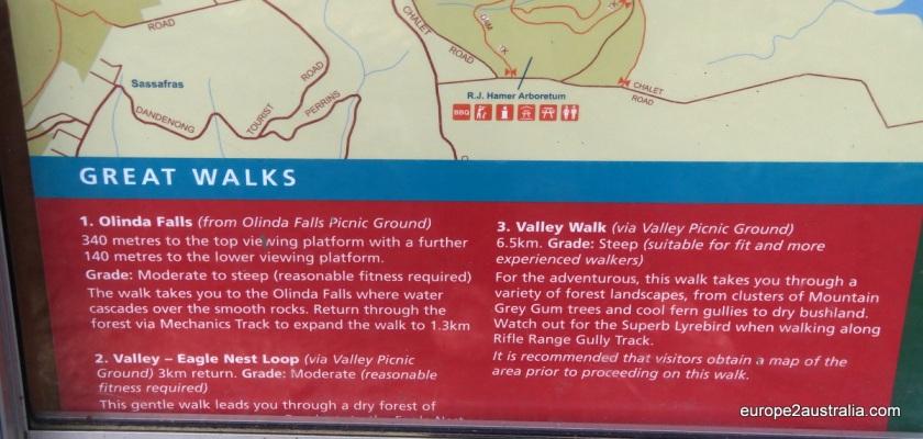 Trails at Olinda Falls
