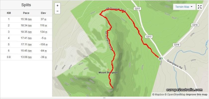 Our route, courtesy of strava.com