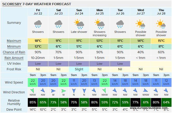 melbourne weather radar - photo #35